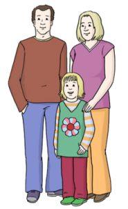 Eltern mit Kind unter 18